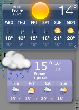 Weather reports on mydashboard