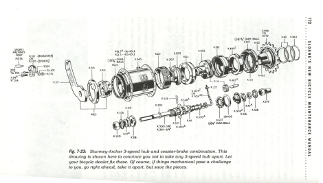3 speed sturmey archer hub - exploded view - Picture from Soames Bicylcle Maintenance Manual.